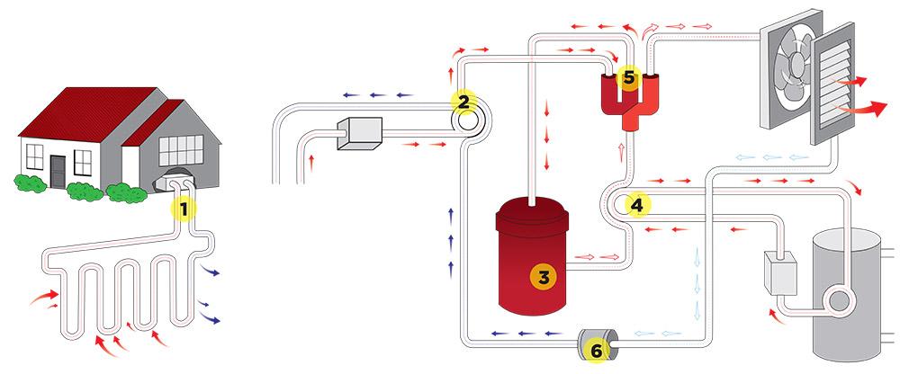geothermal-energy-diagram
